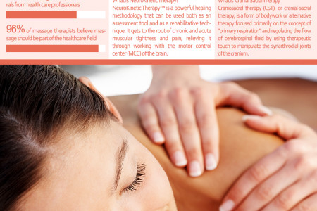 Sports Massage Therapy Clinic Benefits Infographic