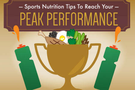 Sports Nutrition To Reach Your Peak Performance Infographic