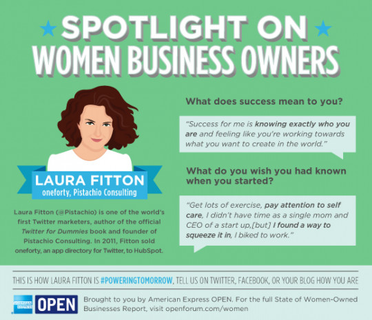 Spotlight on Women in Business: Laura Fitton