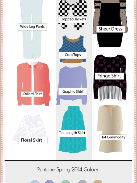 Fashion Trends for Individualistic Shoppers Infographic