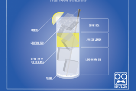 Spring Drink: The Tom Collins Infographic