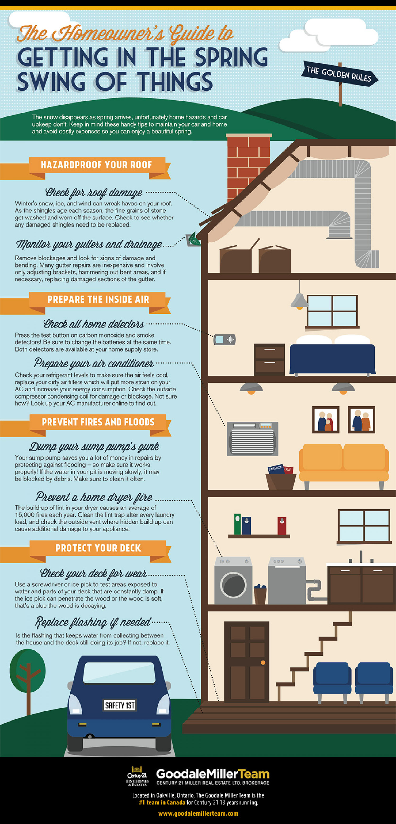 Spring Home Maintenance Checklist - Visual.ly