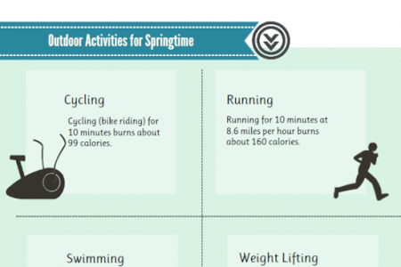 Spring into Fitness! Infographic