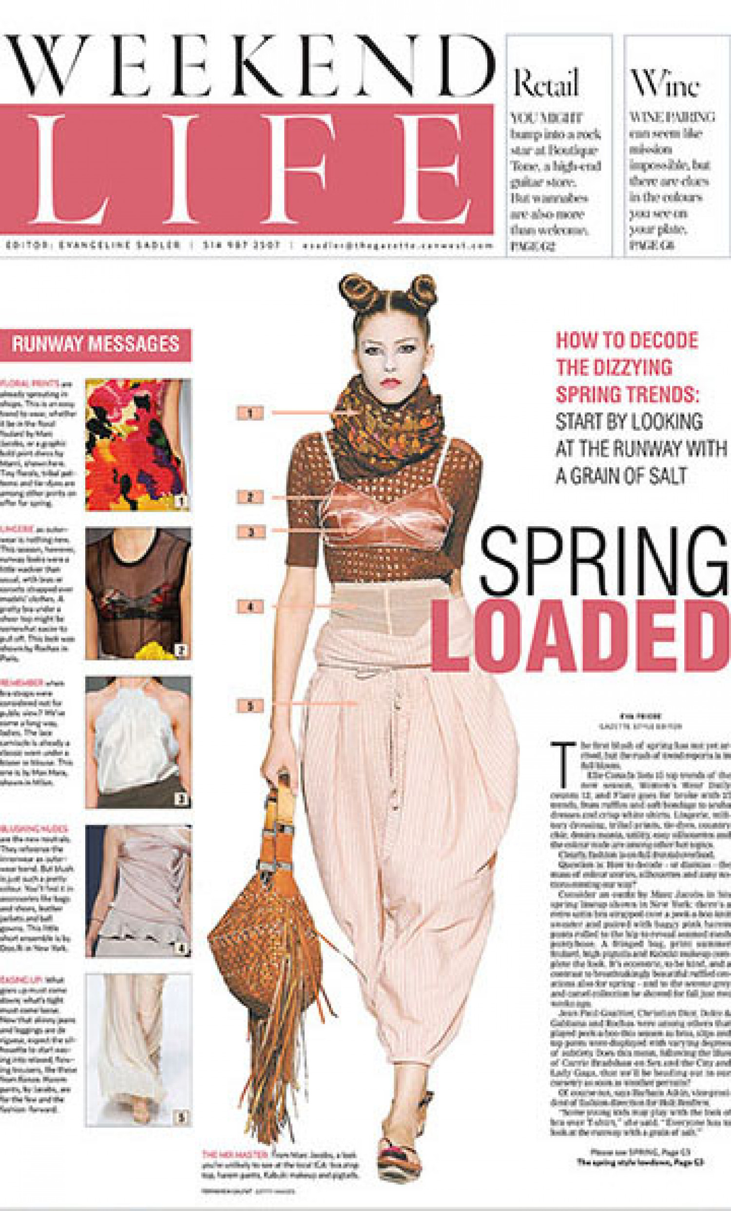 Spring loaded Infographic
