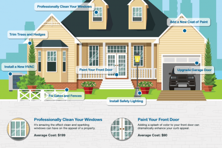 Spring Tips Home Improvements Infographic