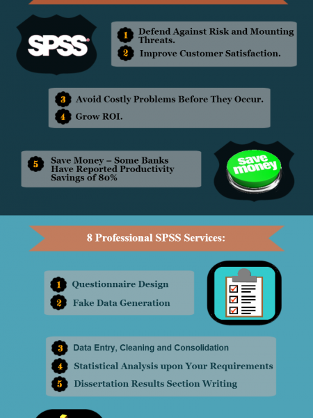 Spss Research Infographic