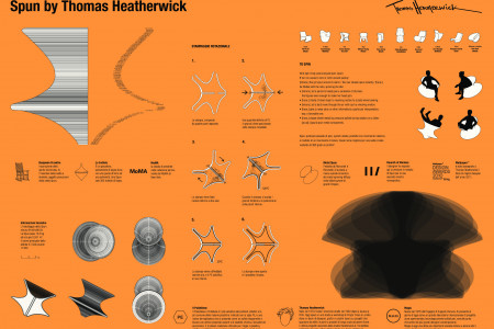 Spun by Thomas Heaterwick Infographic