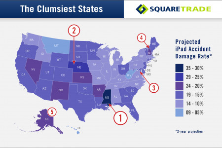 SquareTrade's: The Clumsiest States for iPad Breakage Infographic