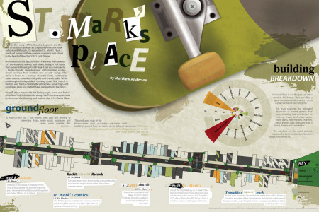 St. Mark's Place Infographic