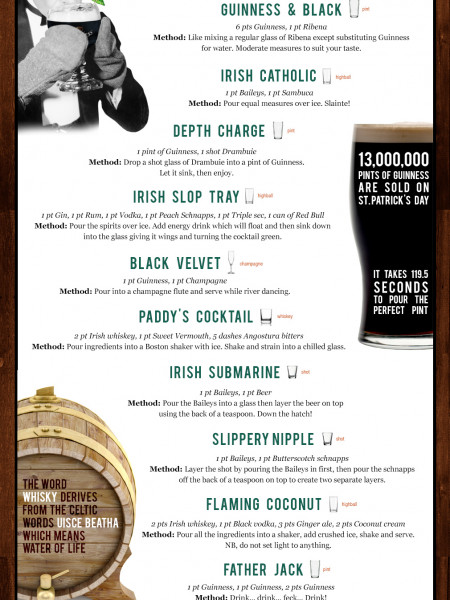 St. Patrick's Day Cocktails Infographic