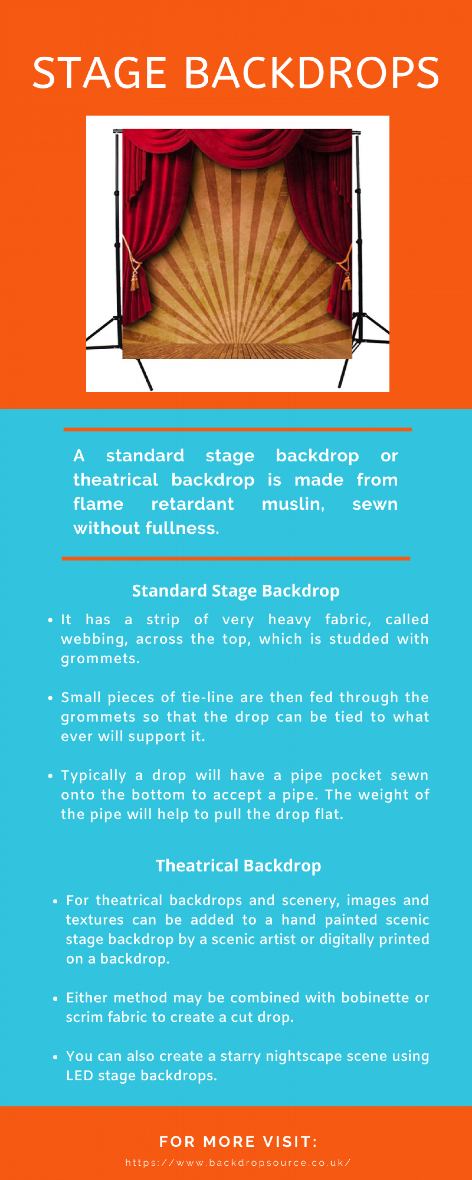 Stage Backdrops Infographic