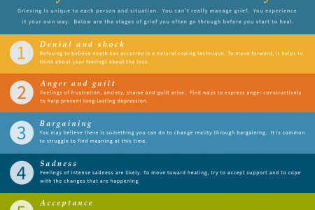 Stages of Adult Grief Infographic