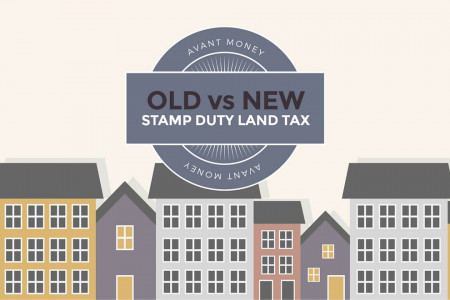 Stamp Duty Changes April 2016 Infographic