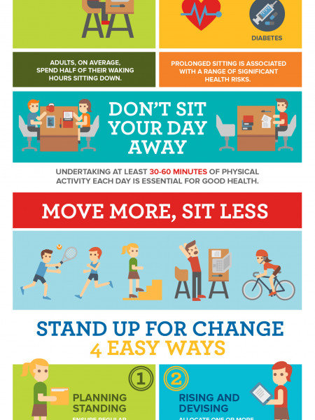 Stand up for better health Infographic