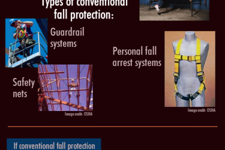 Stand-Down for Safety Infographic Infographic