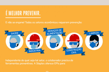 Staples: Personal Protective Equipments  Infographic