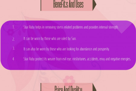 Star Ruby Infographic Infographic