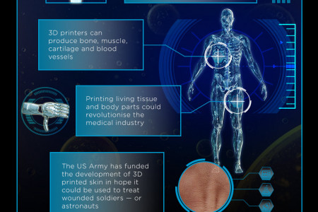 Star Trek : Could Replicators Become a Reality Infographic