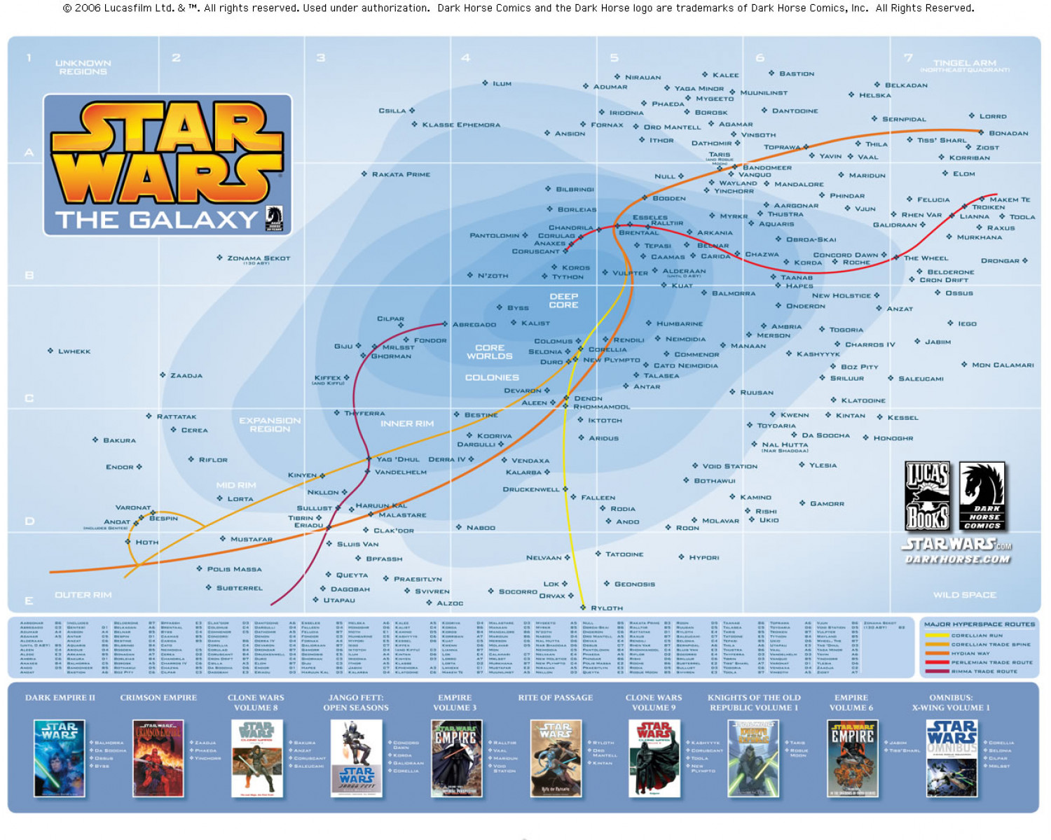 Star Wars Infographic Infographic