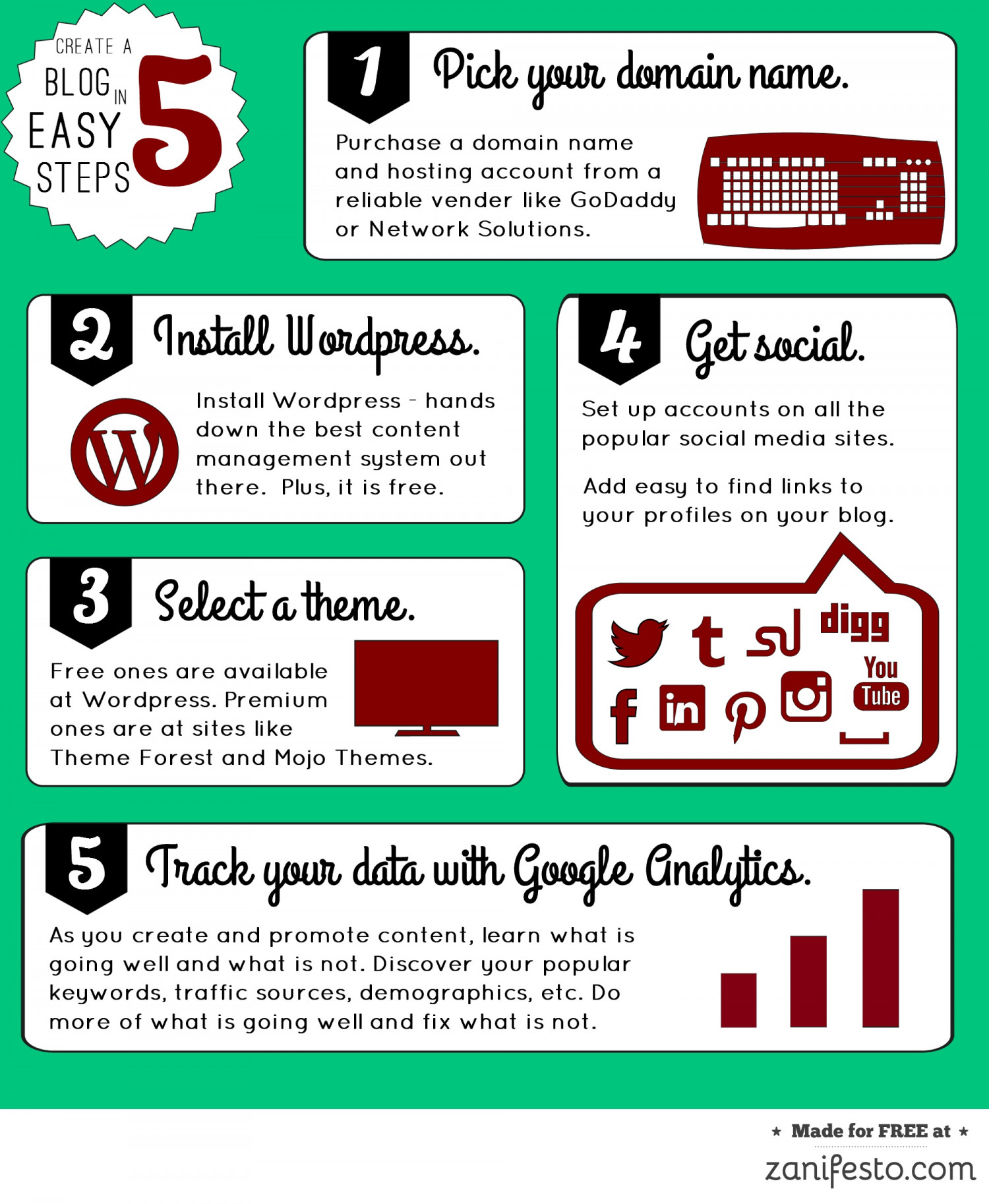 Create a Blog in 5 Easy Steps Infographic