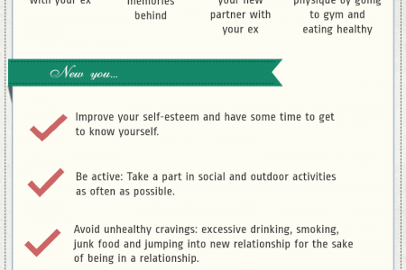 Start dating after divorce Infographic