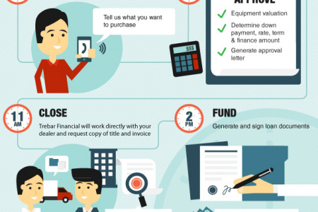 Start Making Money in 24 Hours! Infographic