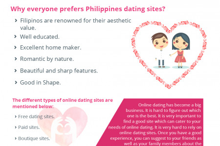 Start The Journey of Your Life With Filipinos Infographic