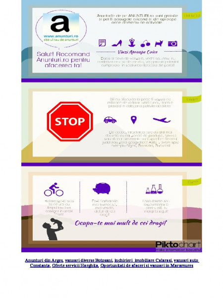 Start To Create Killer Ads Infographic