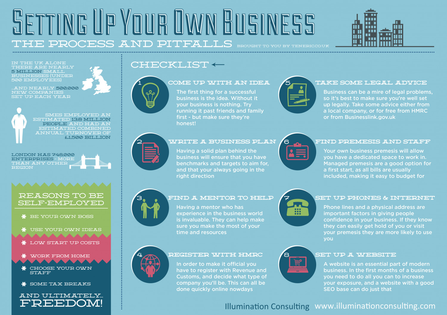 Starting Your Own Business Venture  Infographic