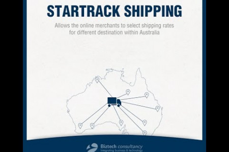 StarTrack Shipping Magento Extension by Biztech Store Infographic