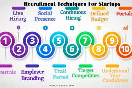 Startup Hiring Approach Infographic
