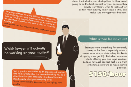 Startup Lawyer: 5 Questions to Ask Before Hire Infographic