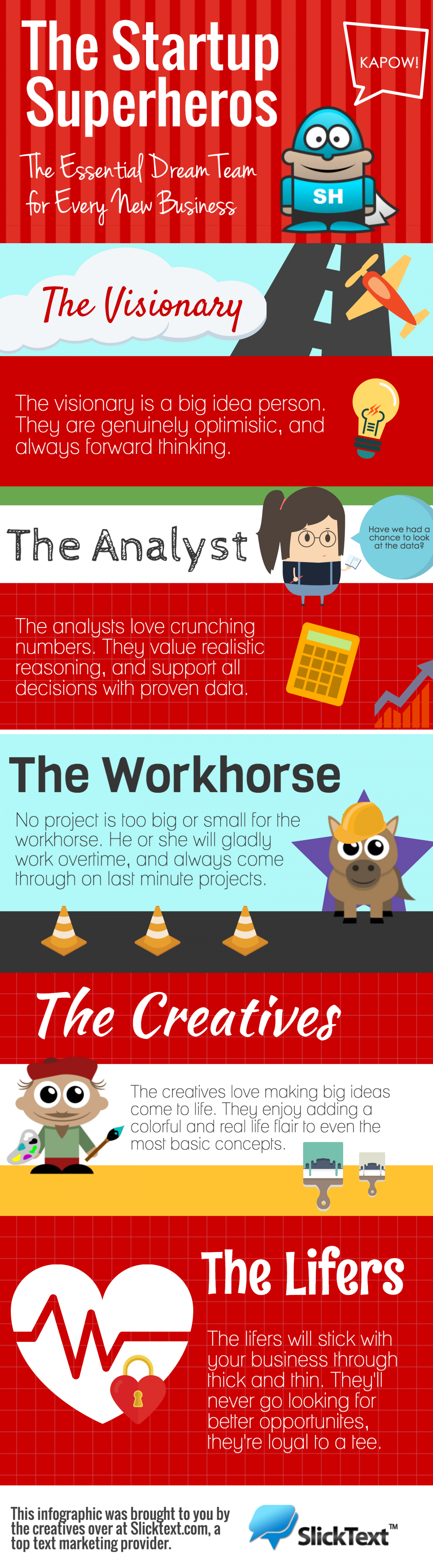 Startup Superheroes: The Essential Dream Team for Every New Business Infographic