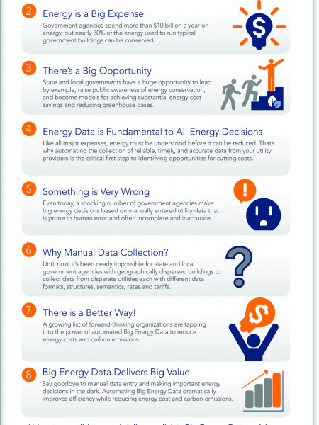 Automated Utility Data Collection Infographic