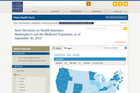State Decisions on Health Insurance Marketplaces and the Medicaid Expansion Infographic