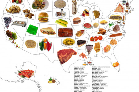 State food map Infographic