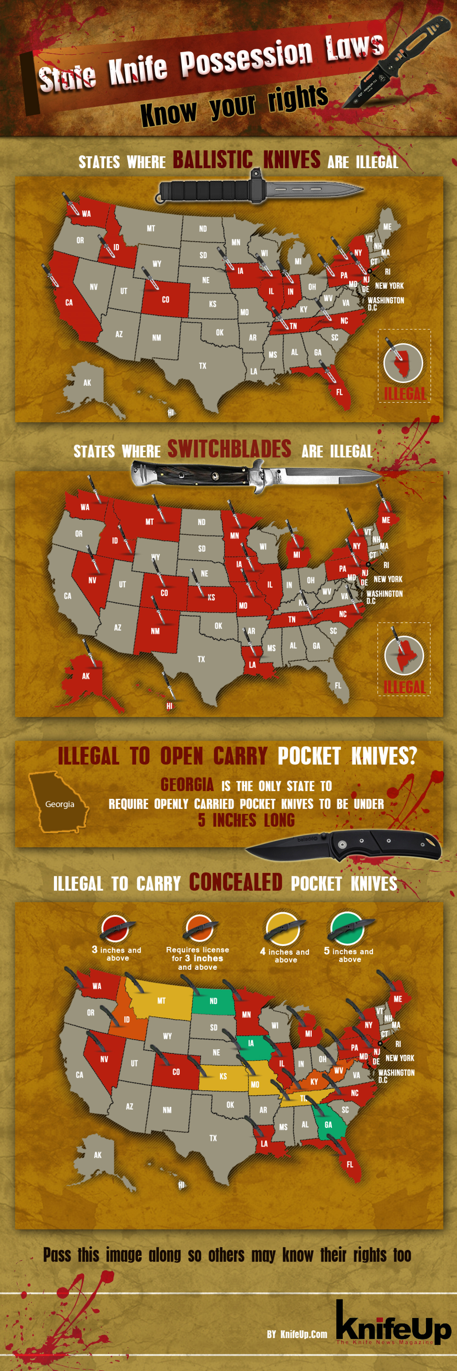 State Knife Possession Laws: Know your Rights Infographic