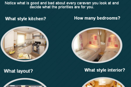 Static Caravan Buyers Guide Infographic