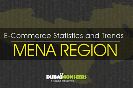 Statistics & Trends of Ecommerce in the Middle East Region Infographic