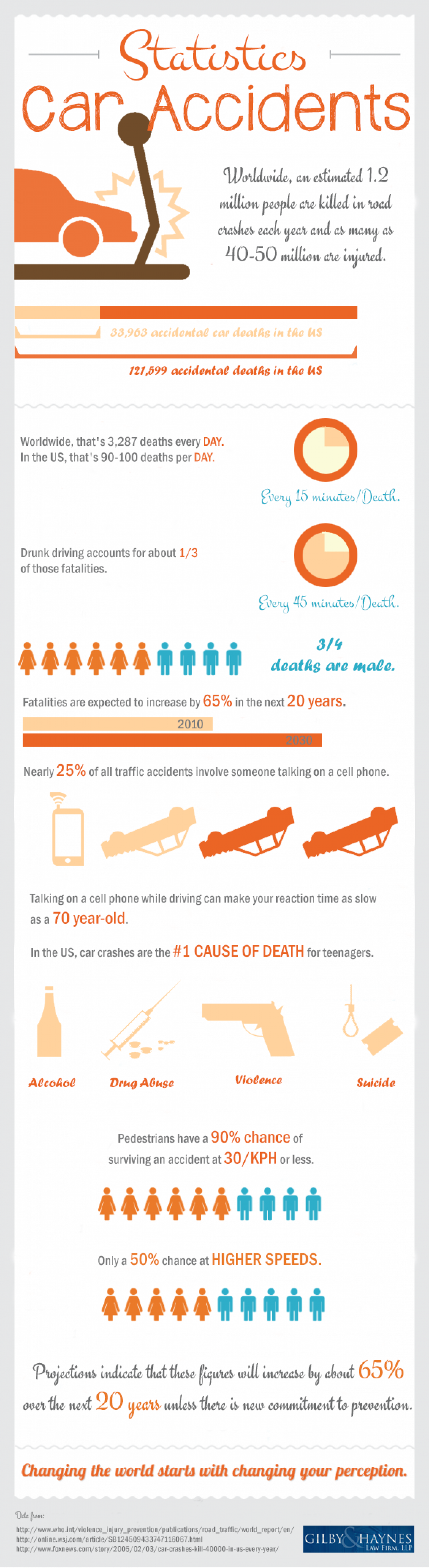 Statistics: Car Accidents Infographic