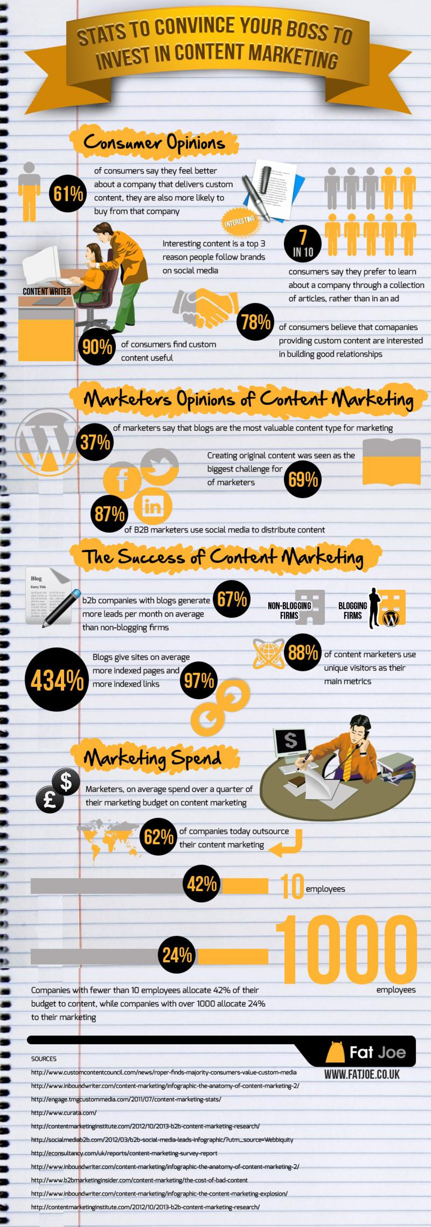 Stats To Convince Your Boss To Invest In Content Marketing Infographic