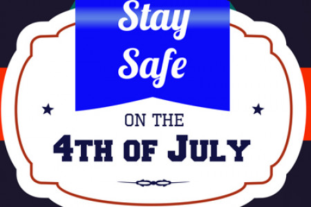 Stay Safe on the 4th of July Infographic