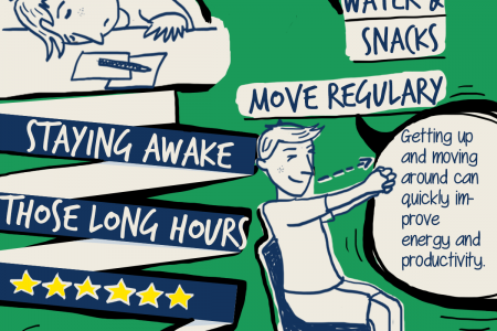 Staying Awake Those Long Hours Infographic