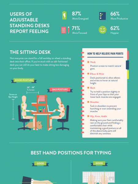 Staying Happy and Healthy at Work Infographic