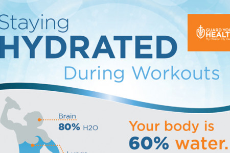 Staying Hydrated During Workouts Infographic