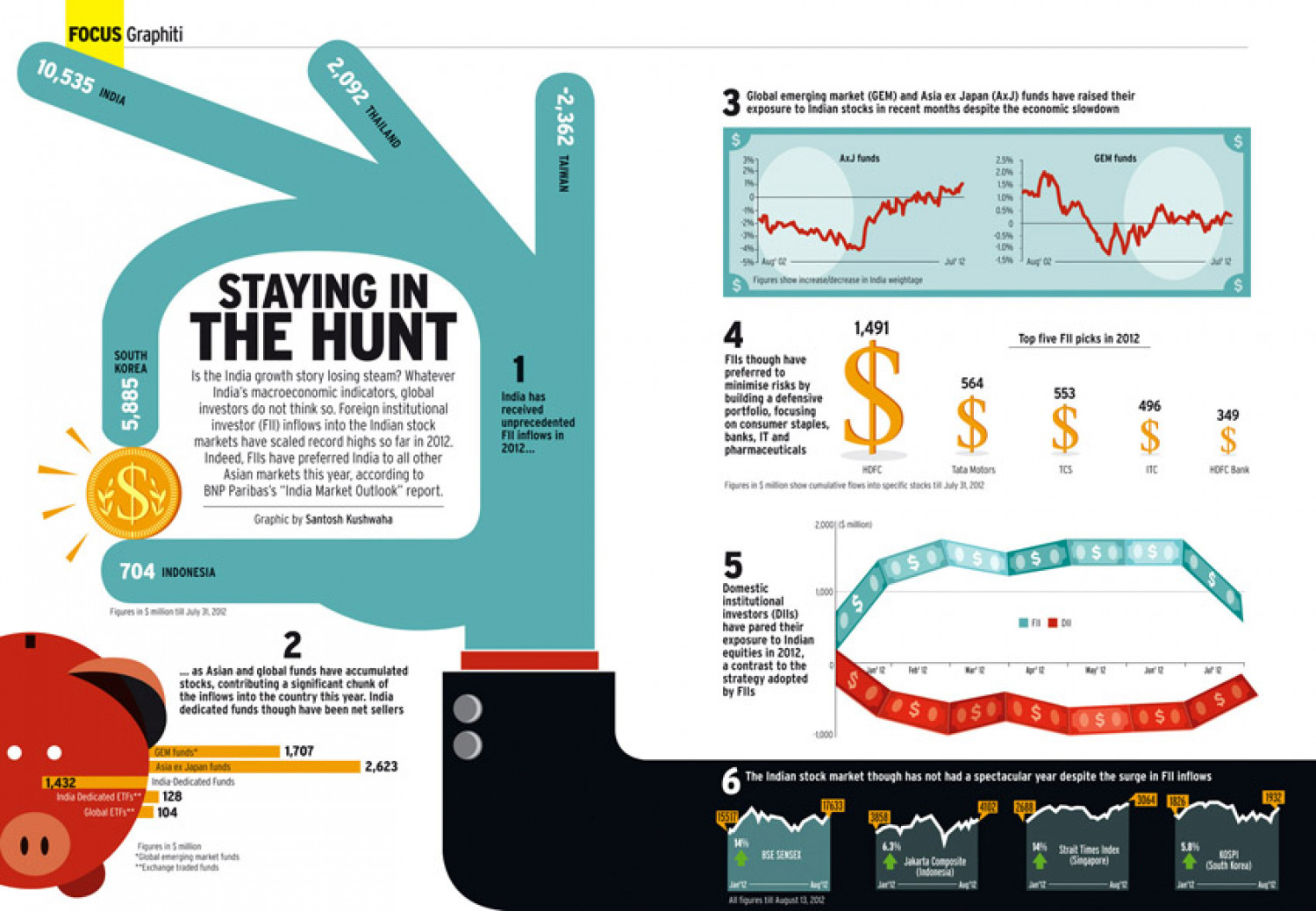 STAYING IN THE HUNT Infographic