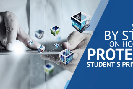 Step By Step Guide On How To Protect Student's Privacy. Infographic