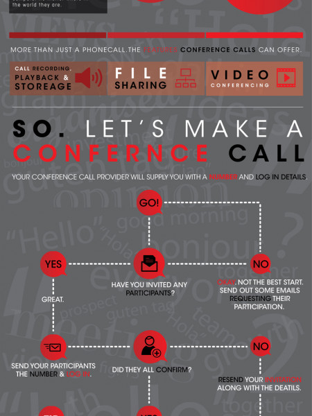 Step By Step Guide To Making A Conference Call Infographic