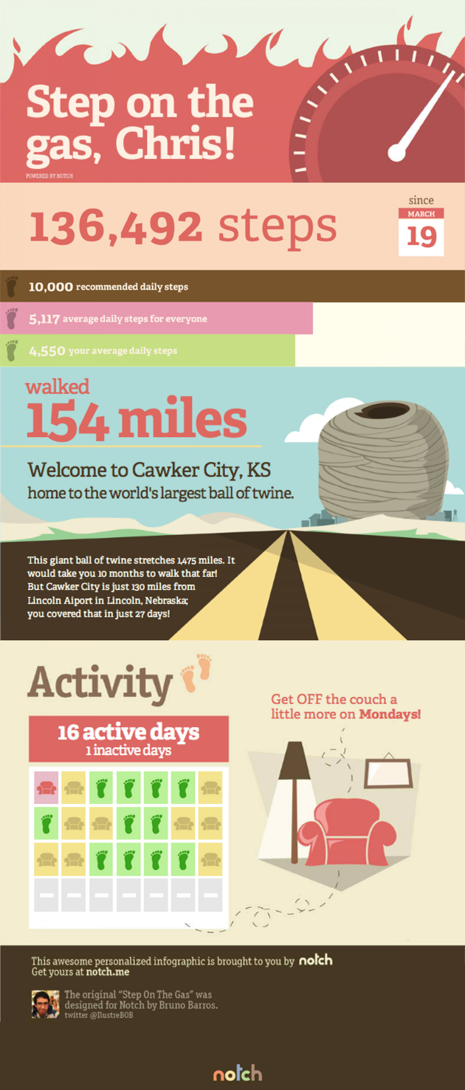 Step on the Gas, Chris Infographic