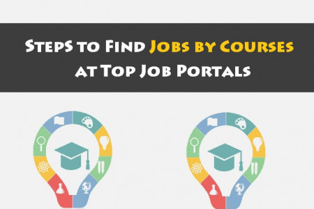 Step to Find Jobs by Courses at Top Job Portals Infographic